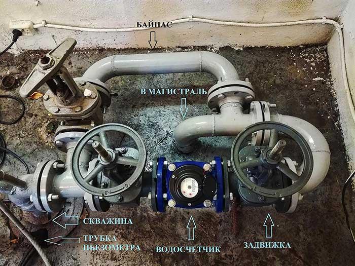 Водомерный узел водозаборной скважины
